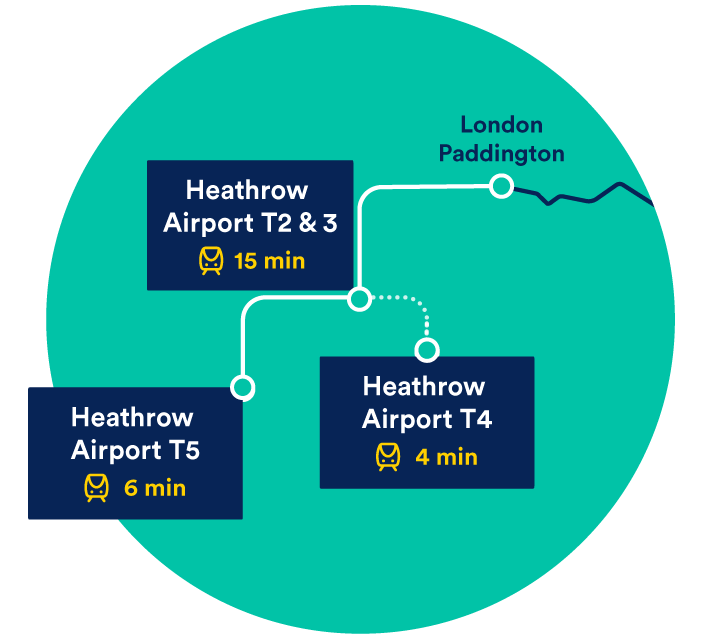 Heathrow Express map
